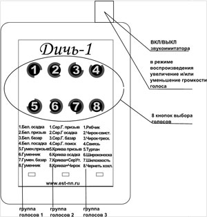 Схема управления электронным манком Дичь 1